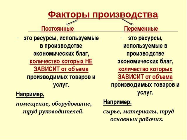 Факторы производства Постоянные это ресурсы, используемые в производстве экон...