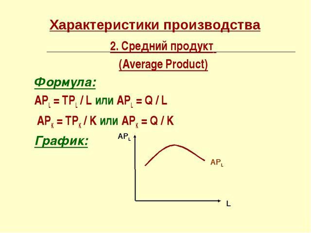Характеристики производства 2. Средний продукт (Average Product) Формула: АРL...