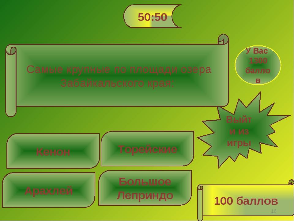 50:50 Торейские Кенон Арахлей Большое Леприндо 100 баллов Выйти из игры * У В...