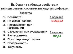 Выбери из таблицы свойства и запиши ответы соответствующими цифрами: свойства