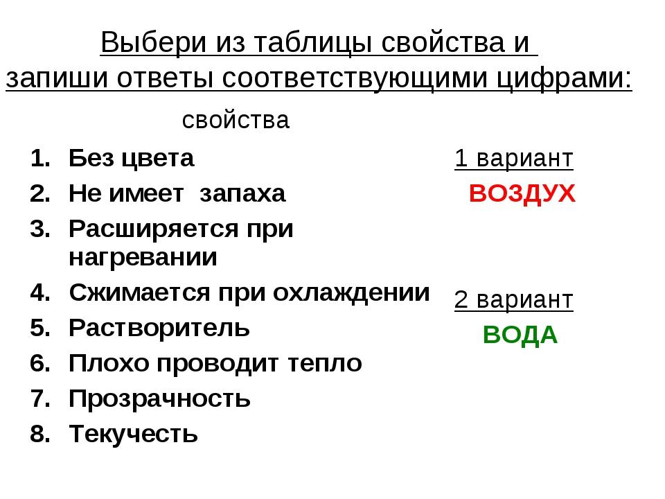 Выбери из таблицы свойства и запиши ответы соответствующими цифрами: свойства...