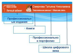 Профессиональные издания Книги Профессиональное портфолио Школа цифрового века