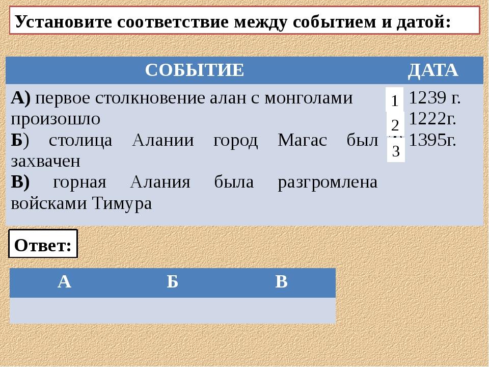 Установите соответствие между событием и датой: Ответ: 2 1 3 СОБЫТИЕ ДАТА А)...