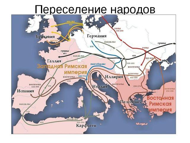 Переселение народов