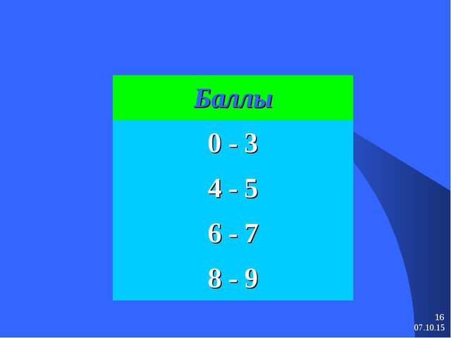 * * Баллы 0 - 3 4 - 5 6 - 7 8 - 9