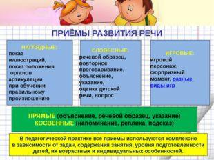 ПРИЁМЫ РАЗВИТИЯ РЕЧИ НАГЛЯДНЫЕ: показ иллюстраций, показ положения органов ар