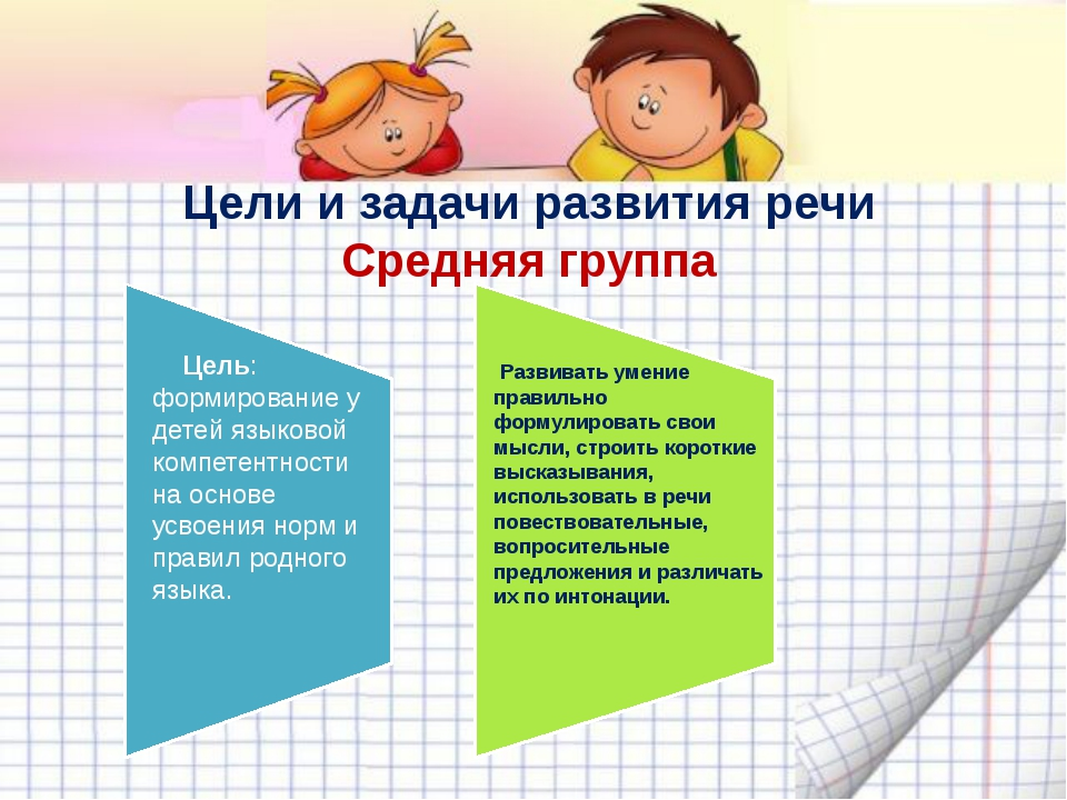 Цели и задачи развития речи Средняя группа Цель: формирование у детей языково...