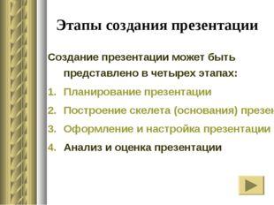 Этапы создания презентации Создание презентации может быть представлено в чет