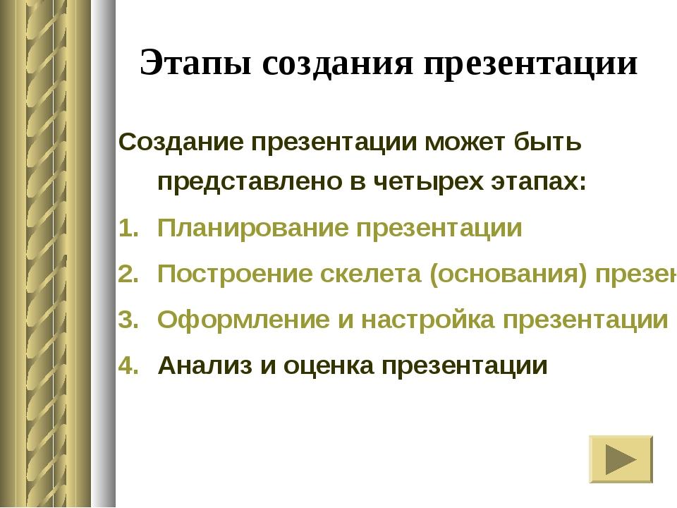 Этапы создания презентации Создание презентации может быть представлено в чет...