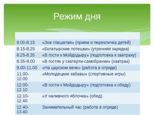 Режим дня 8.00-8.15 «Зов глашатая» (прием и перекличка детей) 8.15-8.25 «Бога