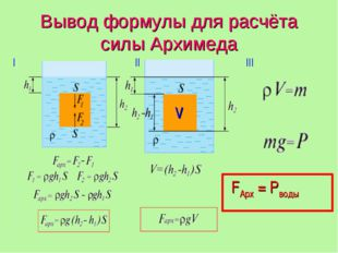 Вывод формулы для расчёта силы Архимеда I II III V FАрх = Pводы