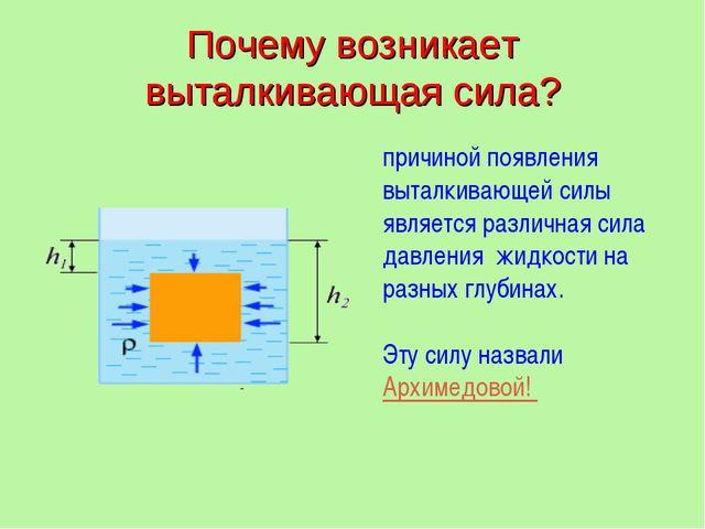 Почему возникает выталкивающая сила? причиной появления выталкивающей силы яв...