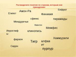 Египет Междуречье Финикия Мемфис Иероглифы клинопись Хаммурапи фараон Тигр Ев