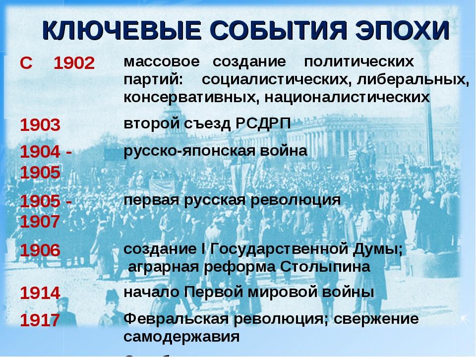 КЛЮЧЕВЫЕ СОБЫТИЯ ЭПОХИ С 1902 массовое создание политических партий: социал...