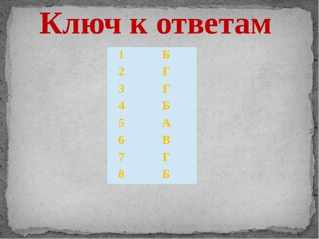 Ключ к ответам 1 Б 2 Г 3 Г 4 Б 5 А 6 В 7 Г 8 Б