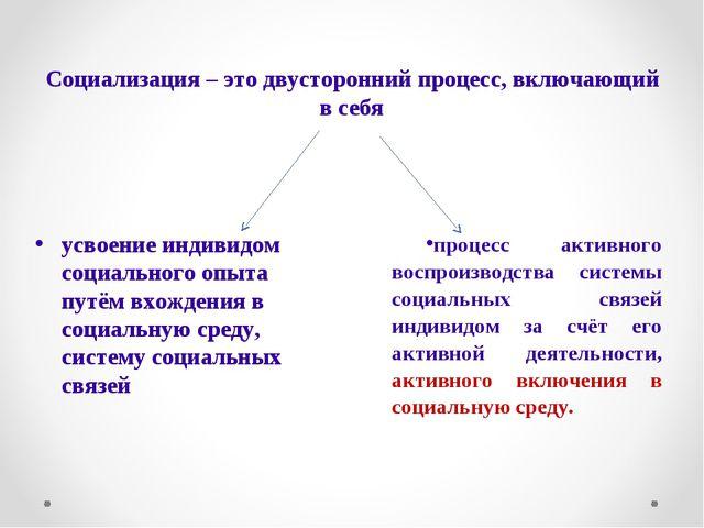 Социализация – это двусторонний процесс, включающий в себя процесс активного...