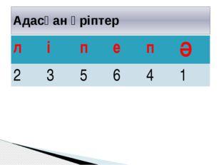 Адасқан әріптер л і п е п Ә 2 3 5 6 4 1