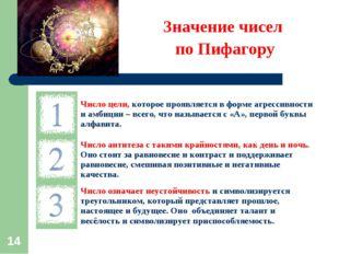 * Значение чисел по Пифагору Число цели, которое проявляется в форме агресси