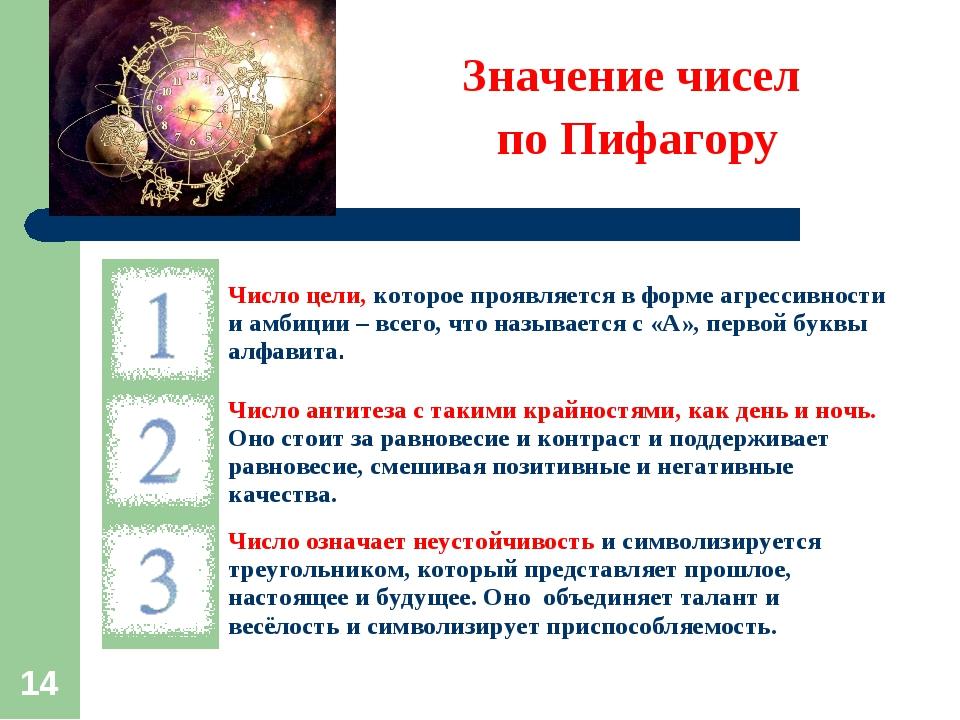 * Значение чисел по Пифагору Число цели, которое проявляется в форме агресси...