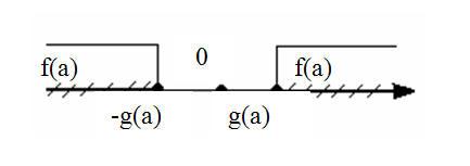 http://diffur.kemsu.ru/1/teori/ner_mod.files/ner_mo53.jpg
