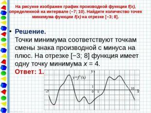 На рисунке изображен график производной функции f(x), определенной на интерв