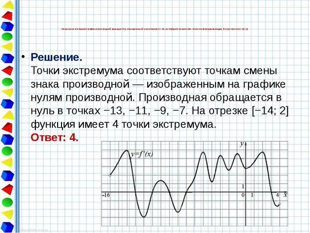 На рисунке изображен график производной функции f(x), определенной на интерв...