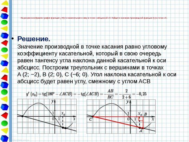На рисунке изображён график функции y=f(x) и касательная к нему в точке с аб...