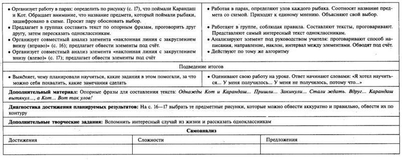 C:\Documents and Settings\Admin\Мои документы\Мои рисунки\1364.jpg