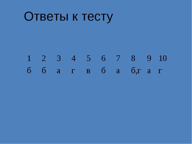 Ответы к тесту 12345678910 ббагвбаб,гаг