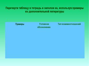Перечерти таблицу в тетрадь и заполни ее, используя примеры из дополнительной