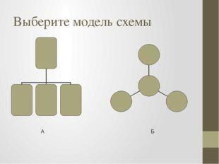Выберите модель схемы А Б