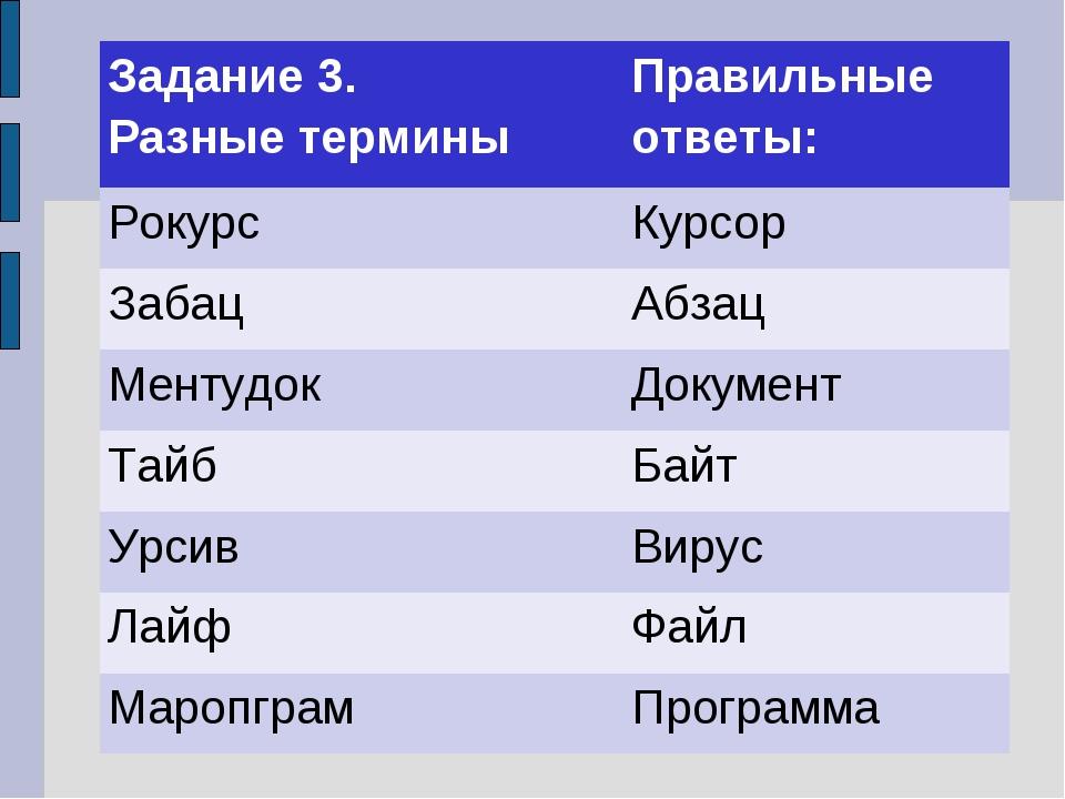 Задание 3. Разные терминыПравильные ответы: РокурсКурсор ЗабацАбзац Менту...