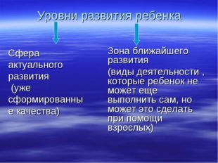 Уровни развития ребенка Сфера актуального развития (уже сформированные качест