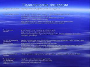 Педагогические технологии По уровню применения общепедагогические, предметны