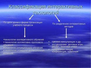 Классификация интерактивных технологий тренинг, консультации и др. инсцениров