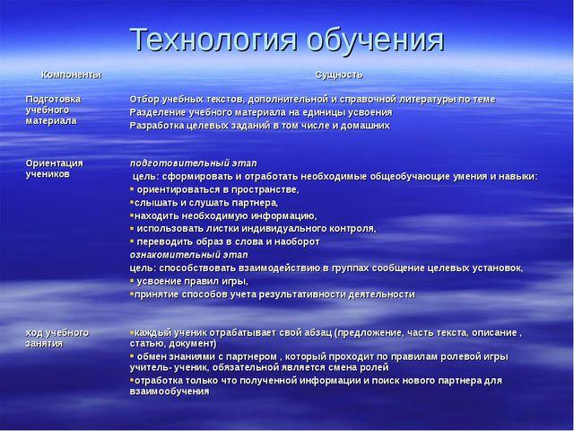Технология обучения Компоненты Сущность Подготовка учебного материалаОтбор...