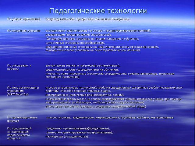 Педагогические технологии По уровню применения общепедагогические, предметны...
