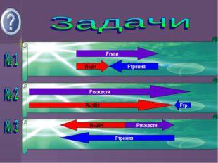 Сила тяги, действующая на горизонтально движущееся тело, равна 5Н, а сила тре