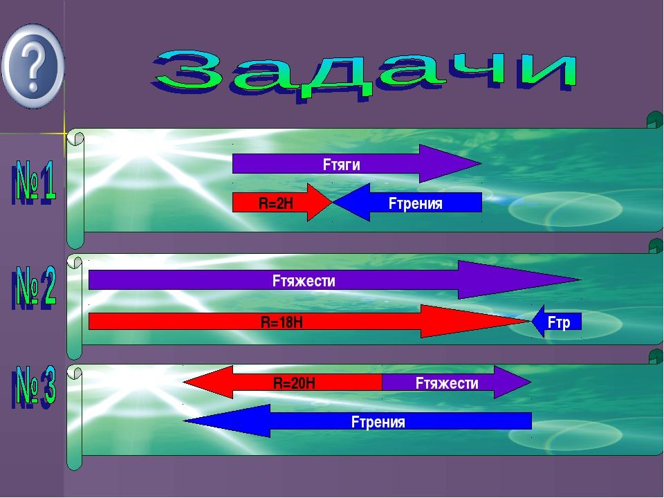 Сила тяги, действующая на горизонтально движущееся тело, равна 5Н, а сила тре...