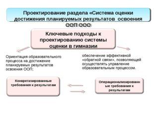 Планирование результатов Проектирование раздела «Система оценки достижения пл