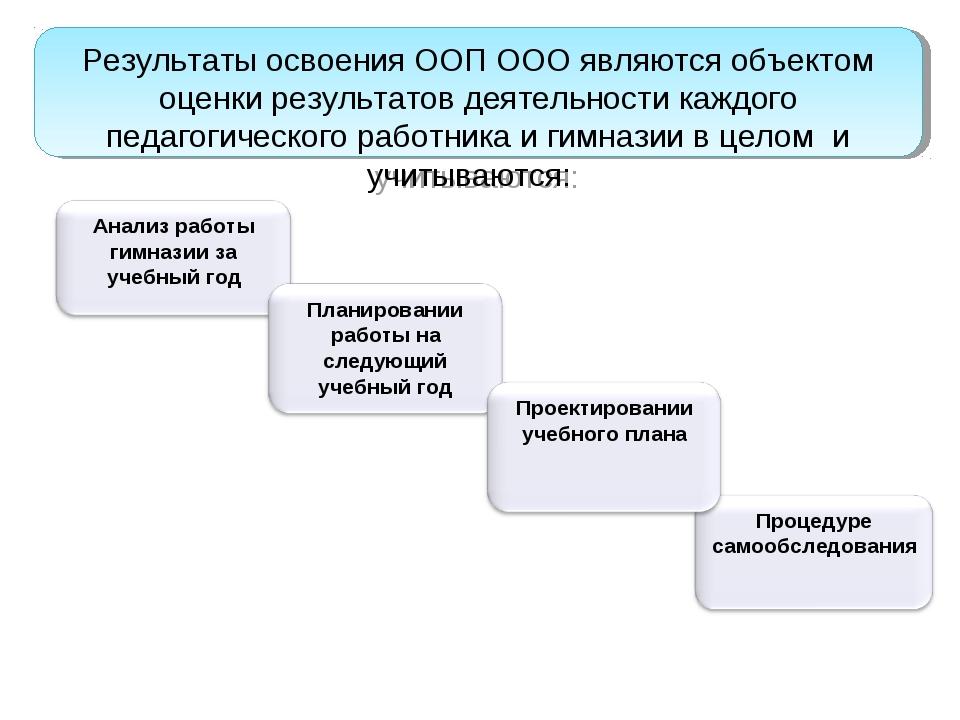 Результаты освоения ООП ООО являются объектом оценки результатов деятельности...
