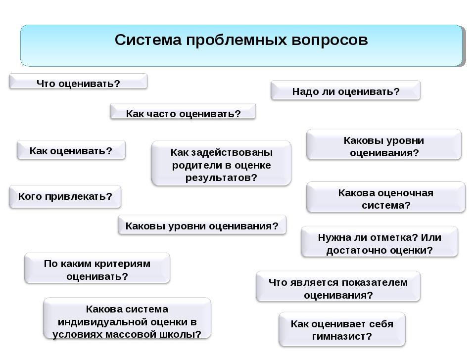 Система проблемных вопросов