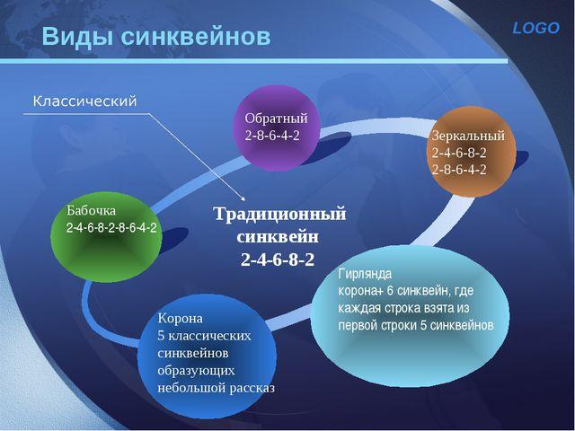 Виды синквейнов Бабочка 2-4-6-8-2-8-6-4-2 Обратный 2-8-6-4-2 Зеркальный 2-4-...
