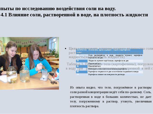 4.Опыты по исследованию воздействия соли на воду. 4.1 Влияние соли, растворе...