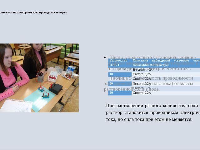 4.4 Влияние соли на электрическую проводимость воды. Цель: в ходе опыта уста...