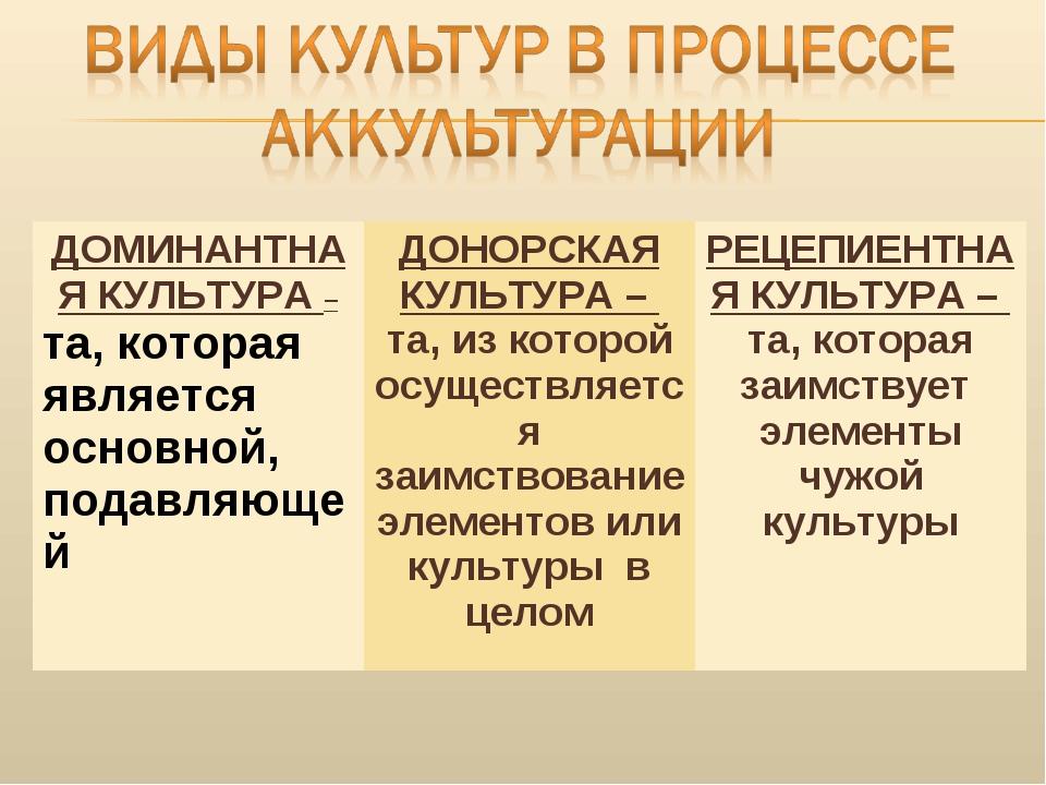 ДОМИНАНТНАЯ КУЛЬТУРА – та, которая является основной, подавляющейДОНОРСКАЯ К...