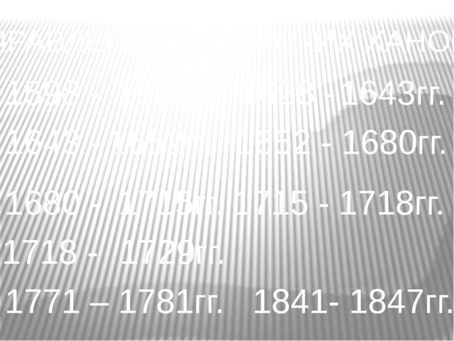 ПРАВЛЕНИЯ КАЗАХСКИХ ХАНОВ 1598 - 1628гг. 1628 - 1643гг. 1643 - 1652гг. 1652...