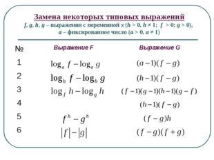 Замена некоторых типовых выражений f, g, h, g – выражения с переменной x (h >