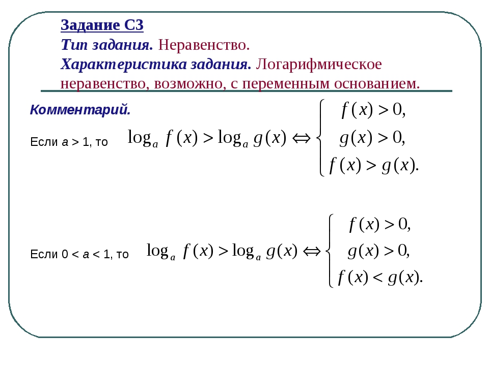 Задание С3 Тип задания. Неравенство. Характеристика задания. Логарифмическое...