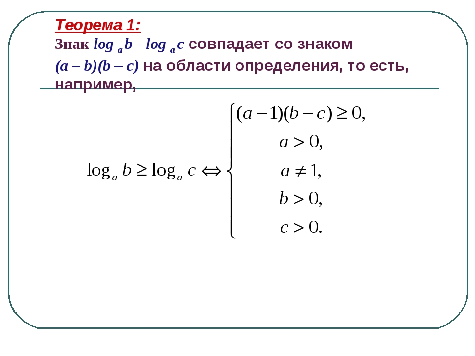 Теорема 1: Знак log a b - log a c совпадает со знаком (a – b)(b – c) на облас...